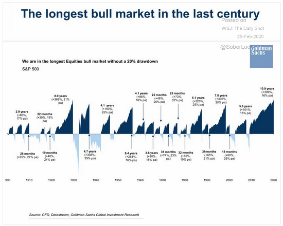 You'll Be Wishing the Short Sellers Were Still Here