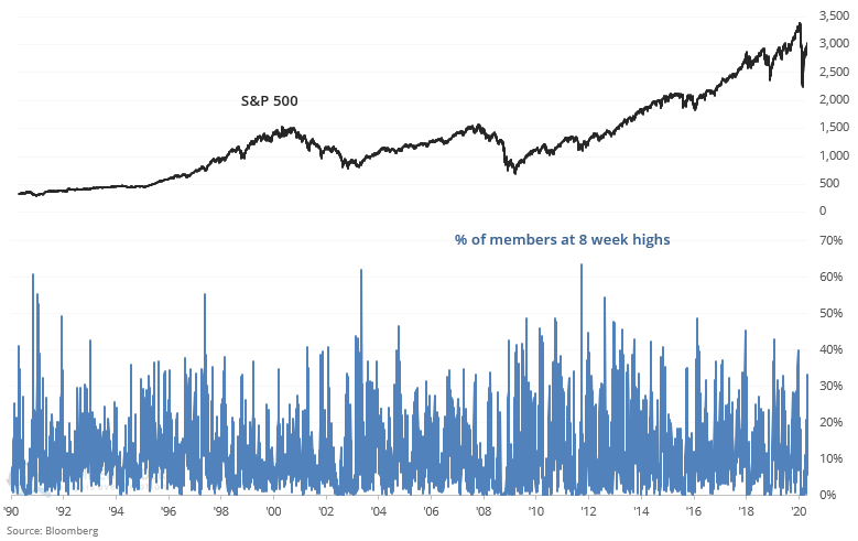 Historical Trends Suggest Major Stock Market Volatility and Weakness In The Months Ahead