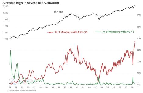 Active Alts Focused Momentum +79.60% in 2020